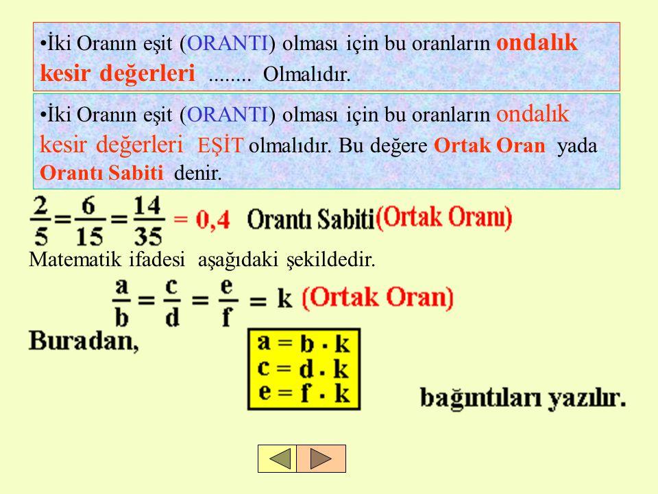 İki Oranın eşit (ORANTI) olması için bu oranların ondalık kesir değerleri ........ Olmalıdır.