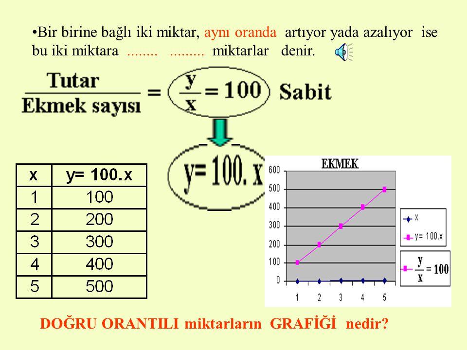 Bir birine bağlı iki miktar, aynı oranda artıyor yada azalıyor ise bu iki miktara ........ ......... miktarlar denir.