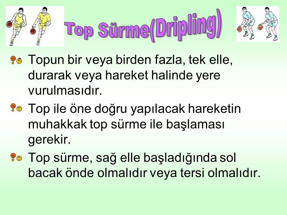 Top Sürme(Dripling) Topun bir veya birden fazla, tek elle, durarak veya hareket halinde yere vurulmasıdır.