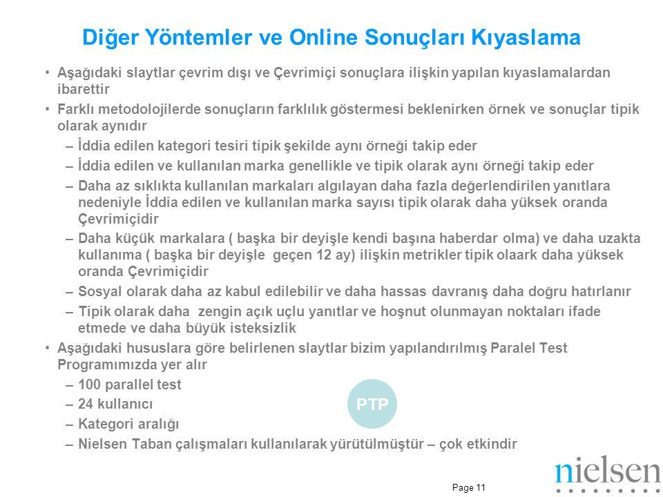 Diğer Yöntemler ve Online Sonuçları Kıyaslama