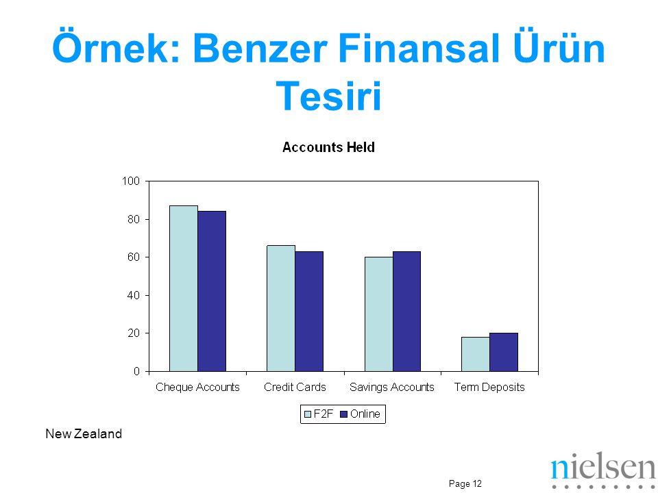 Örnek: Benzer Finansal Ürün Tesiri