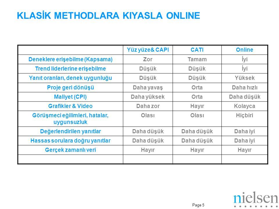 KLASİK METHODLARA KIYASLA ONLINE