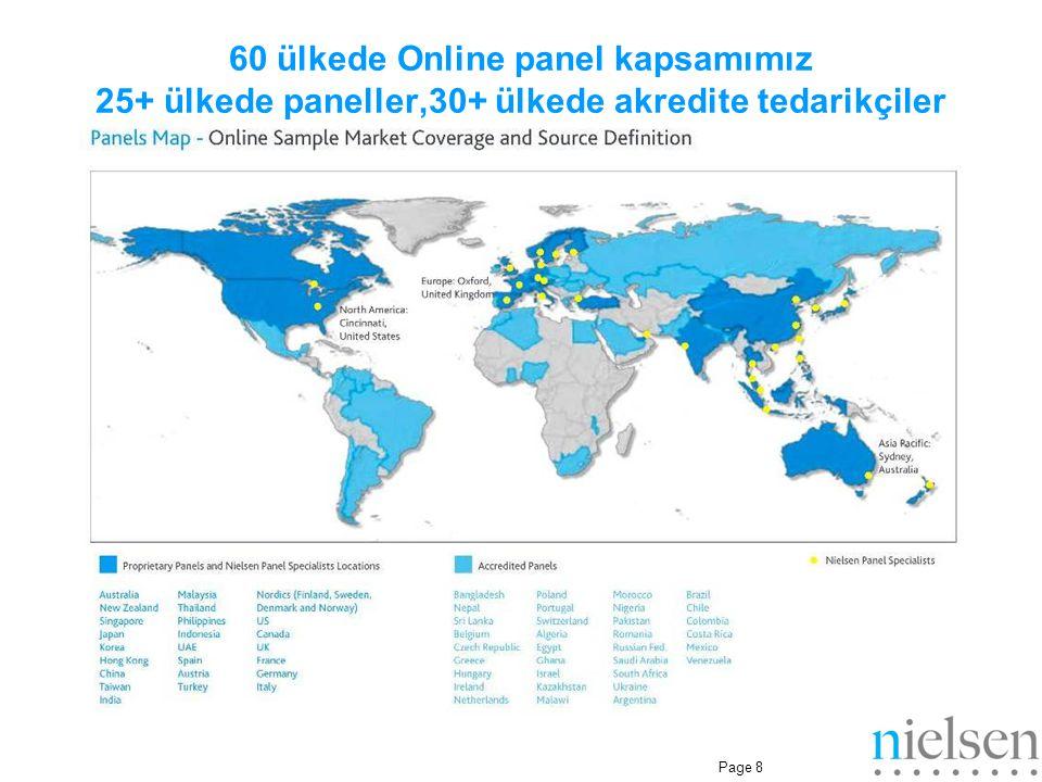 60 ülkede Online panel kapsamımız 25+ ülkede paneller,30+ ülkede akredite tedarikçiler