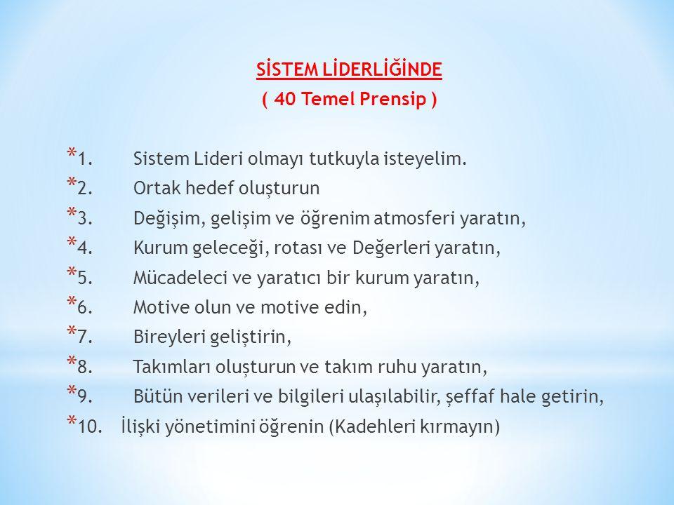 SİSTEM LİDERLİĞİNDE ( 40 Temel Prensip ) 1. Sistem Lideri olmayı tutkuyla isteyelim. 2. Ortak hedef oluşturun.