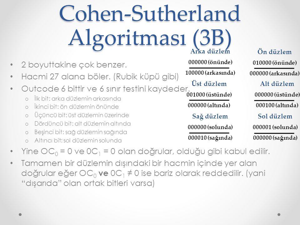 Cohen-Sutherland Algoritması (3B)