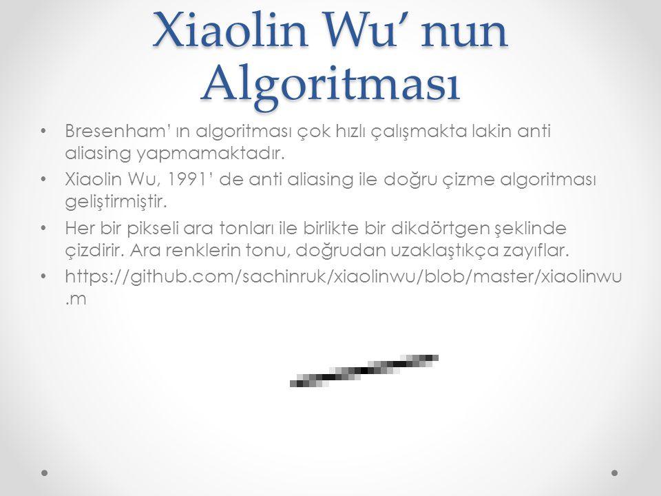 Xiaolin Wu' nun Algoritması