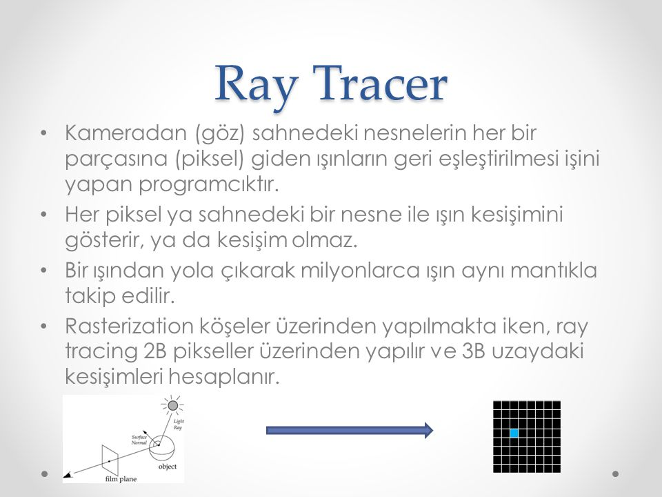 Ray Tracer Kameradan (göz) sahnedeki nesnelerin her bir parçasına (piksel) giden ışınların geri eşleştirilmesi işini yapan programcıktır.