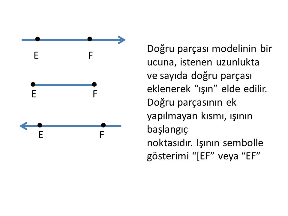 Doğru parçası modelinin bir ucuna, istenen uzunlukta