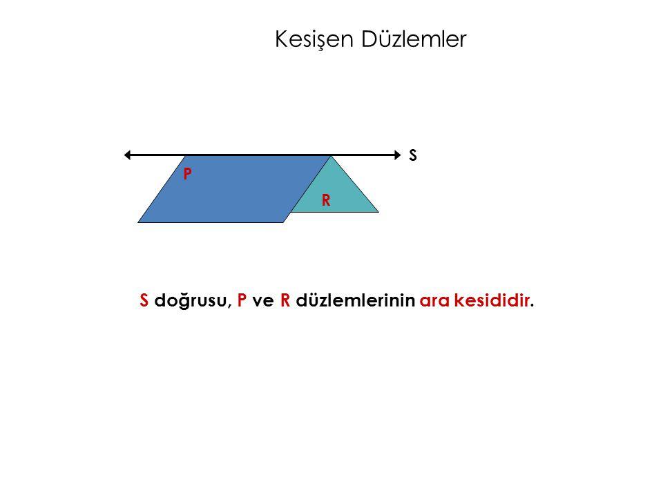 Kesişen Düzlemler S P R S doğrusu, P ve R düzlemlerinin ara kesididir.