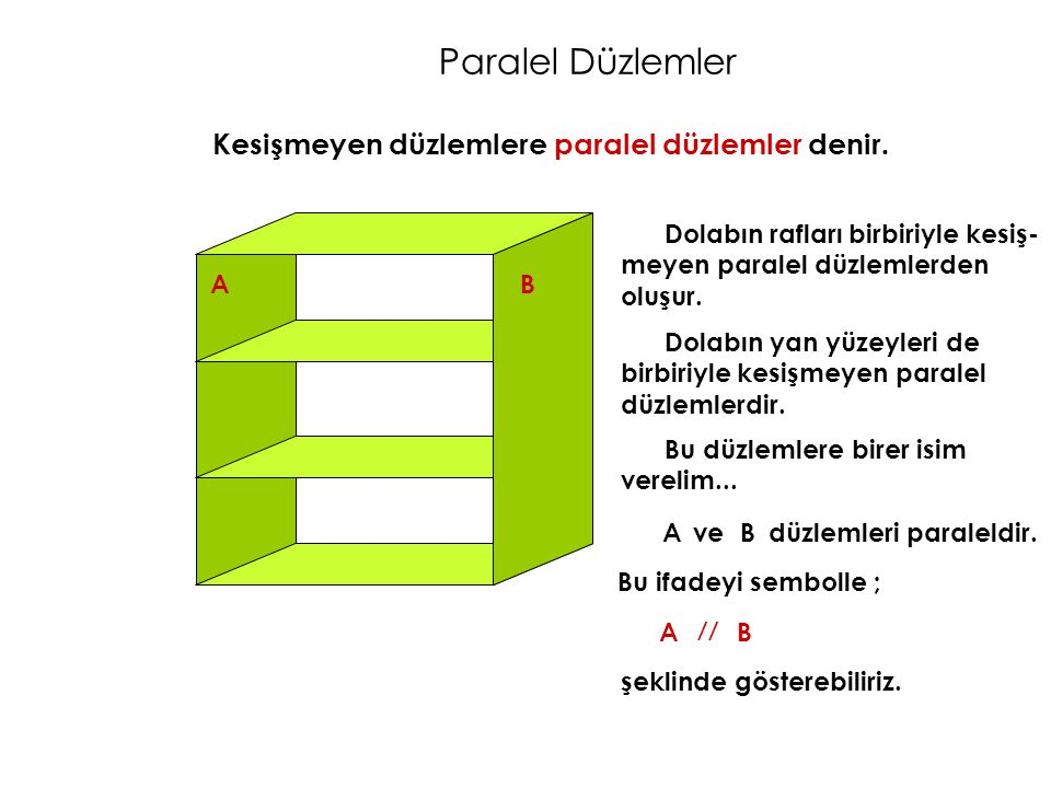 Paralel Düzlemler Kesişmeyen düzlemlere paralel düzlemler denir.