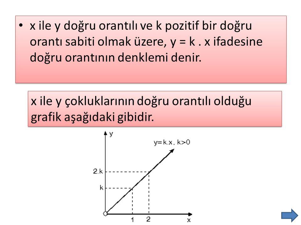 x ile y doğru orantılı ve k pozitif bir doğru orantı sabiti olmak üzere, y = k . x ifadesine doğru orantının denklemi denir.