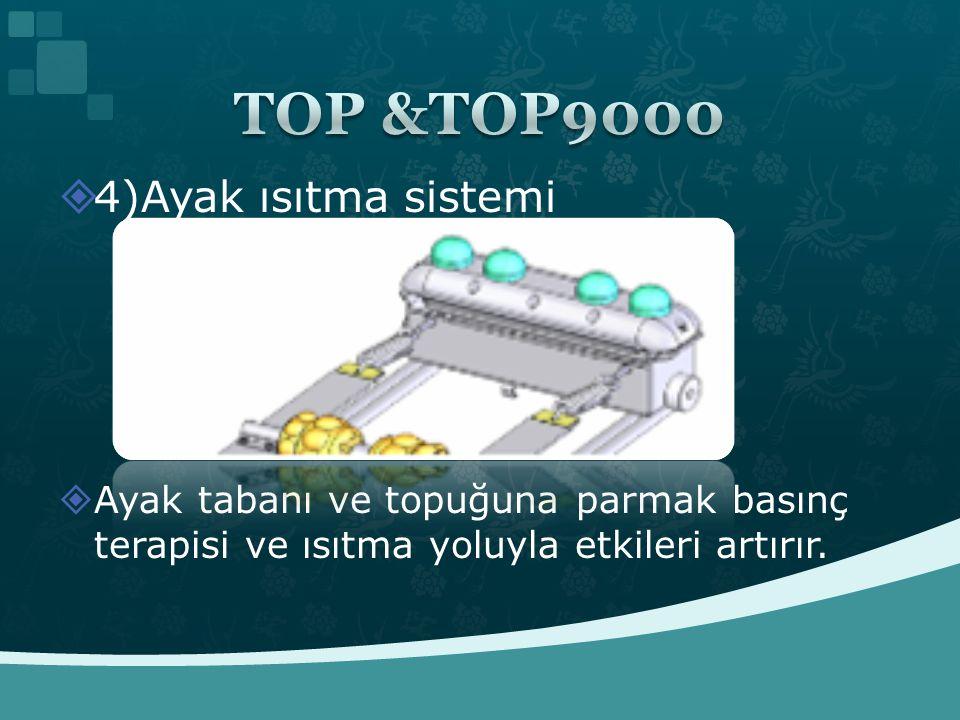 TOP &TOP9000 4)Ayak ısıtma sistemi