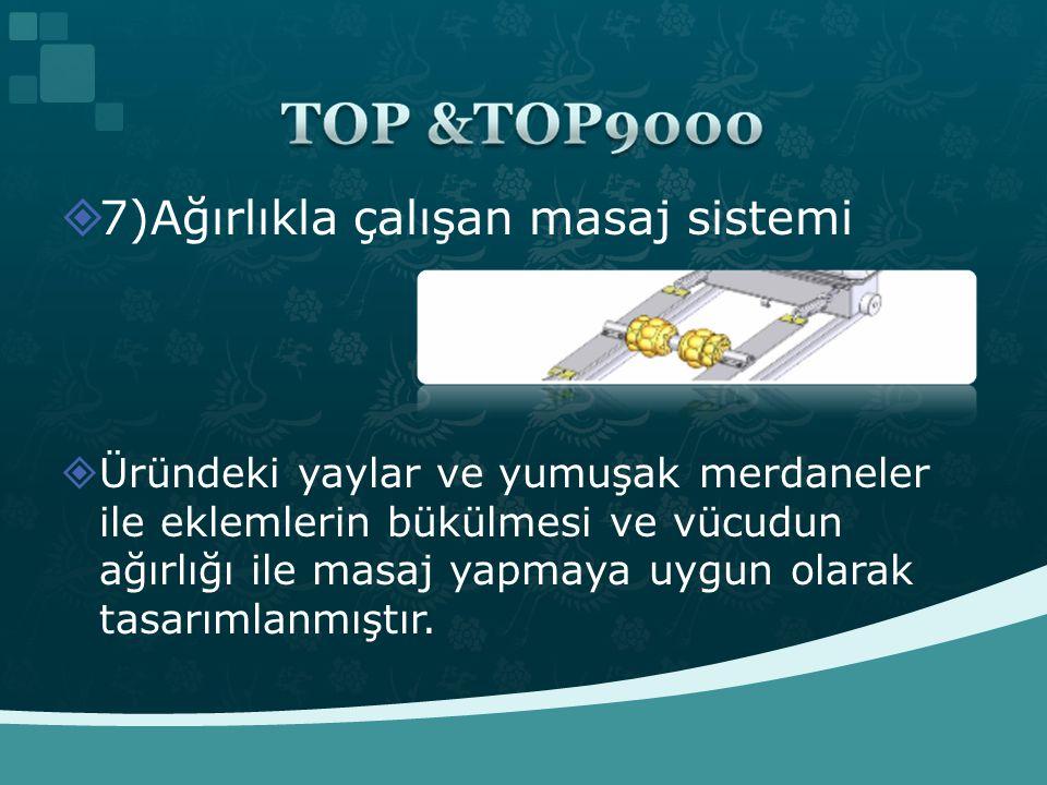7)Ağırlıkla çalışan masaj sistemi