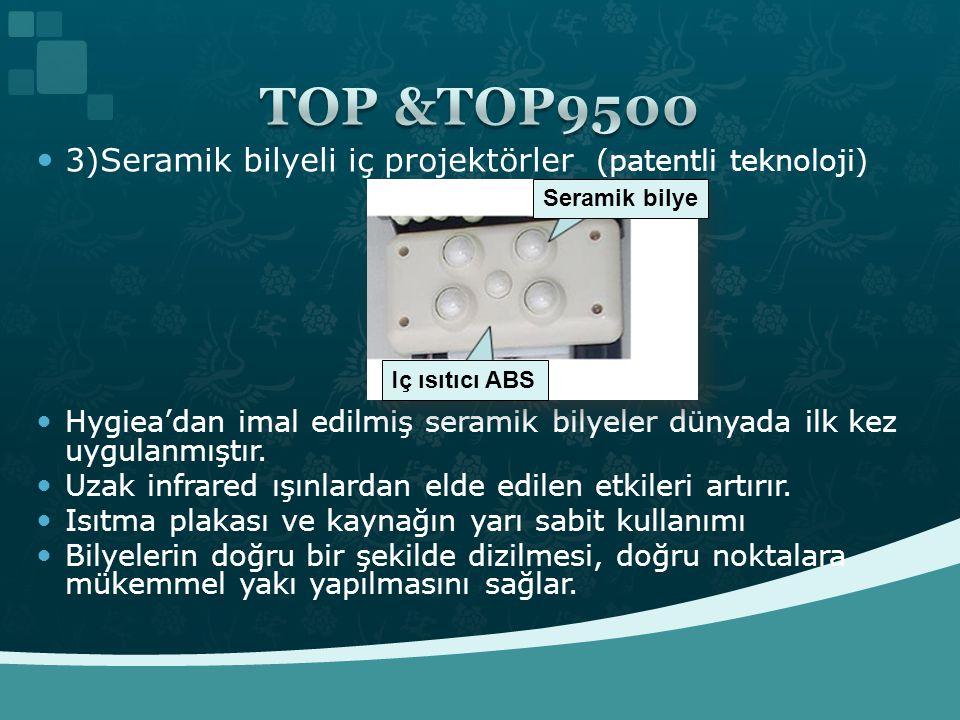 TOP &TOP9500 3)Seramik bilyeli iç projektörler (patentli teknoloji)