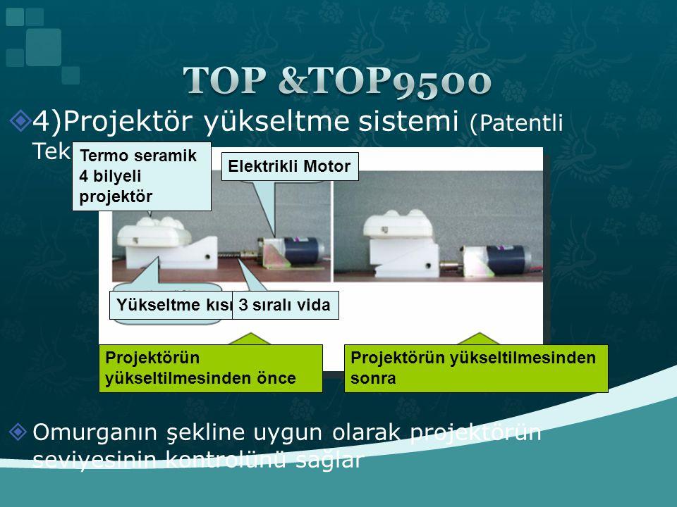 TOP &TOP9500 4)Projektör yükseltme sistemi (Patentli Teknoloji)