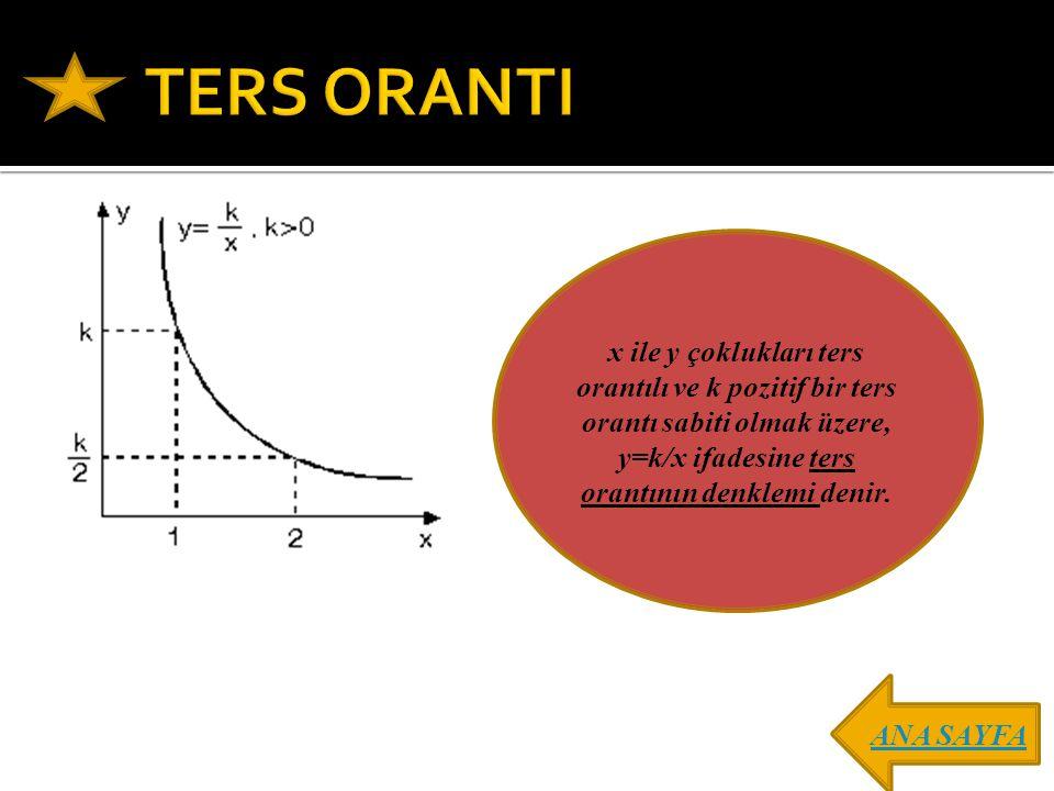 TERS ORANTI x ile y çoklukları ters orantılı ve k pozitif bir ters orantı sabiti olmak üzere, y=k/x ifadesine ters orantının denklemi denir.