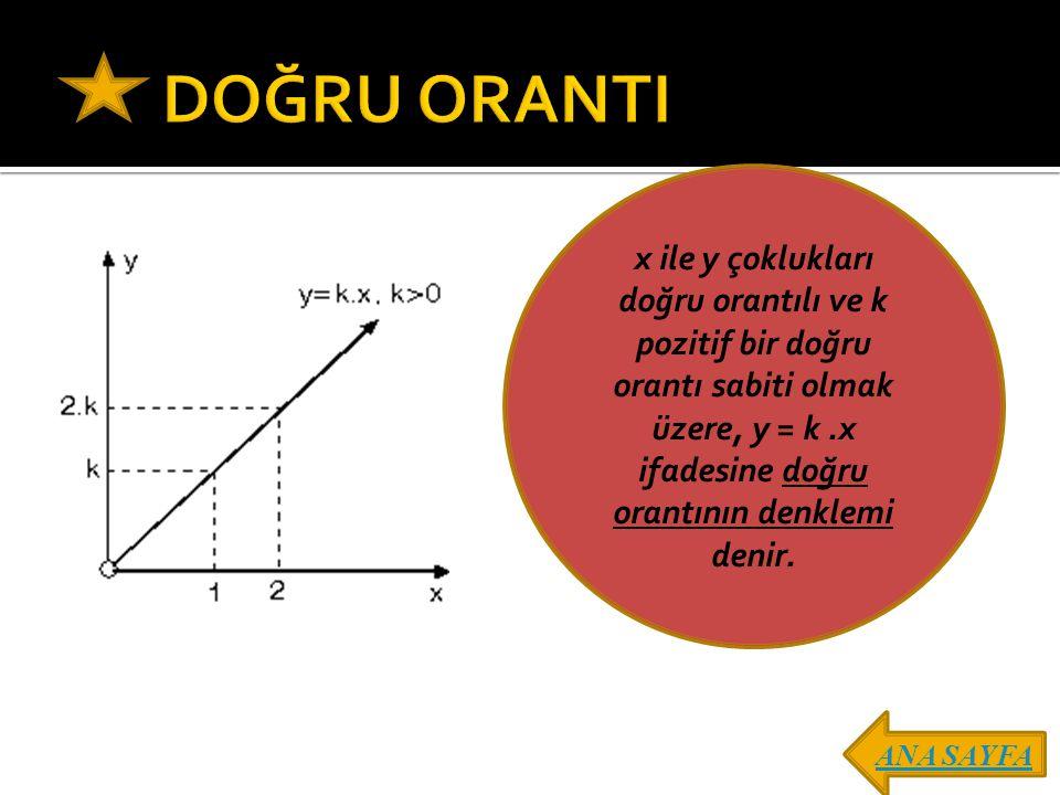 DOĞRU ORANTI x ile y çoklukları doğru orantılı ve k pozitif bir doğru orantı sabiti olmak üzere, y = k .x ifadesine doğru orantının denklemi denir.