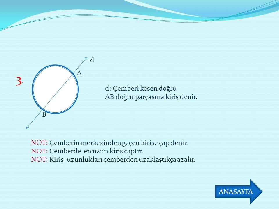 3. d A d: Çemberi kesen doğru AB doğru parçasına kiriş denir. B