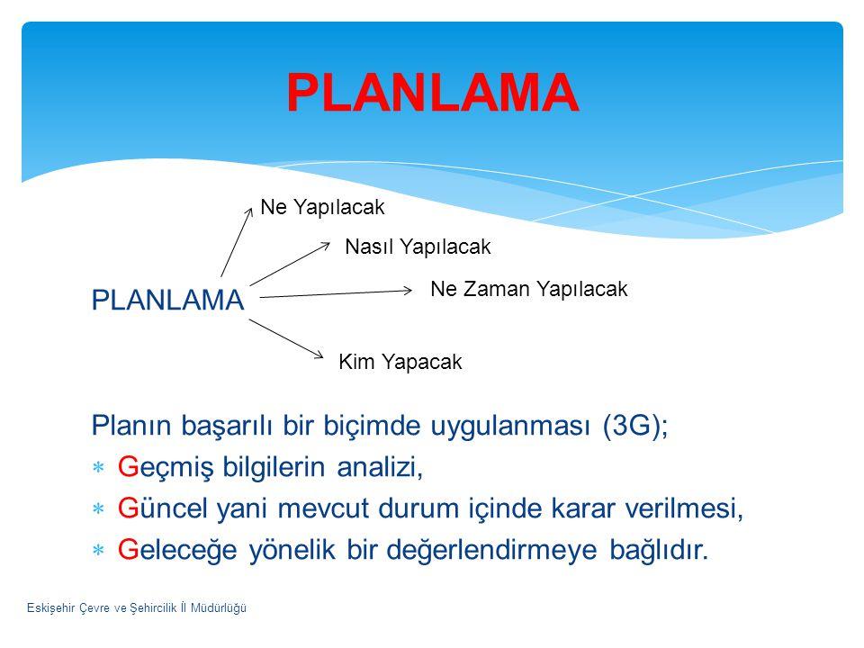 PLANLAMA PLANLAMA Planın başarılı bir biçimde uygulanması (3G);