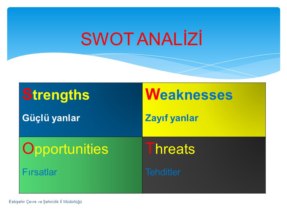SWOT ANALİZİ Strengths Weaknesses Opportunities Threats Güçlü yanlar
