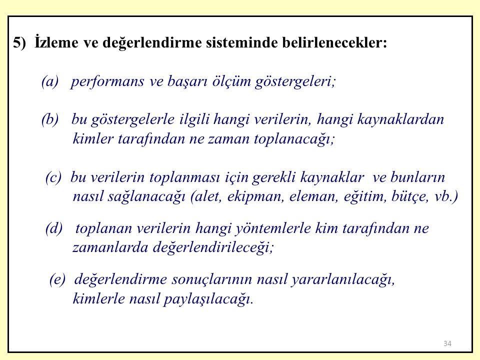 5) İzleme ve değerlendirme sisteminde belirlenecekler: