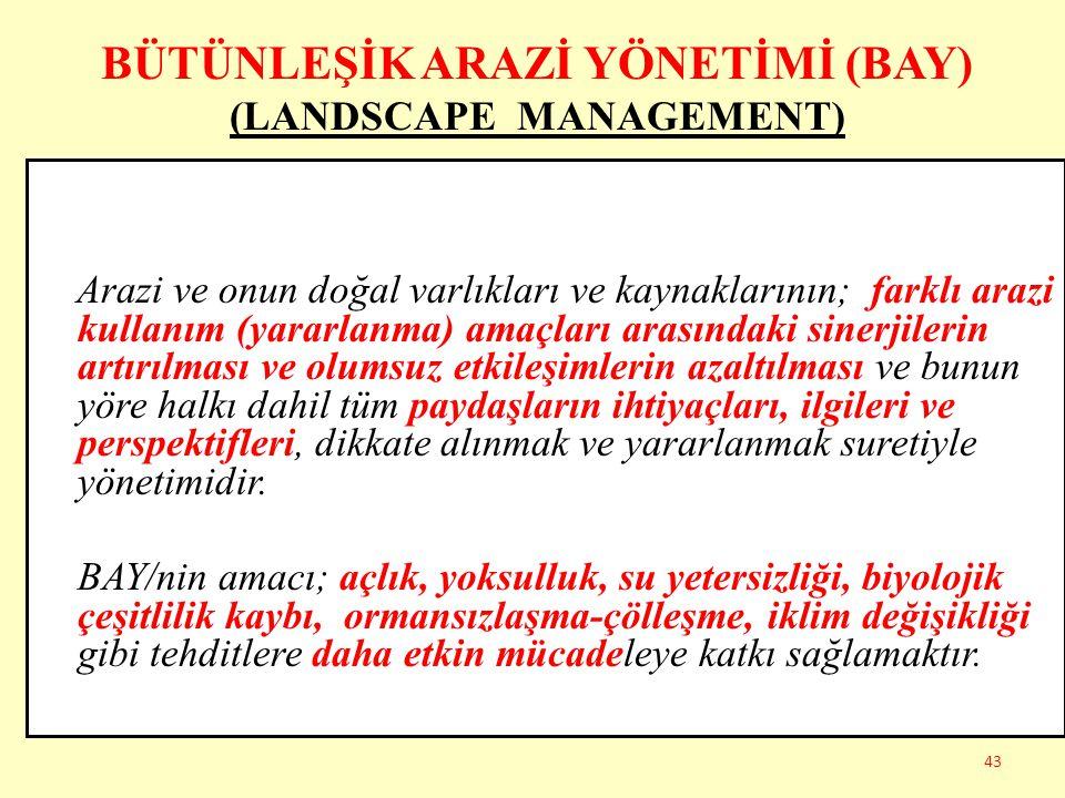 BÜTÜNLEŞİK ARAZİ YÖNETİMİ (BAY) (LANDSCAPE MANAGEMENT)
