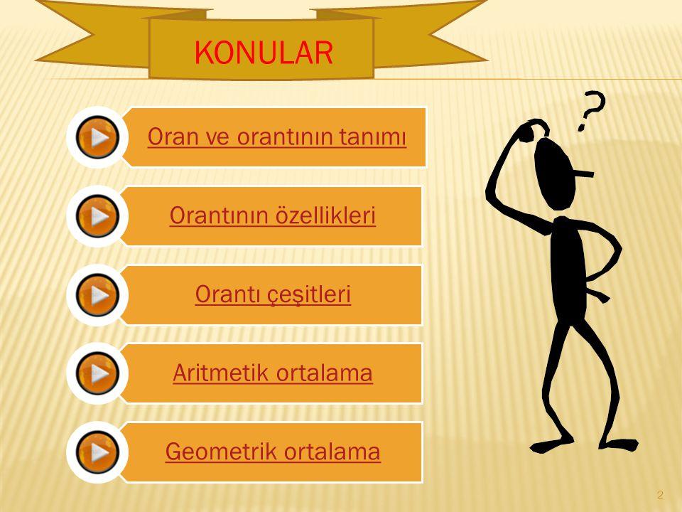 K KONULAR Oran ve orantının tanımı Orantının özellikleri