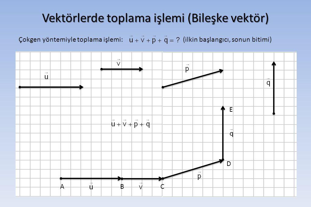 Vektörlerde toplama işlemi (Bileşke vektör)