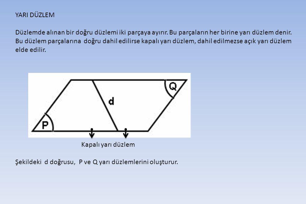 YARI DÜZLEM Düzlemde alınan bir doğru düzlemi iki parçaya ayırır. Bu parçaların her birine yarı düzlem denir.