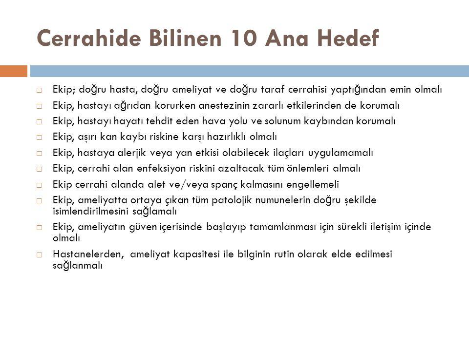 Cerrahide Bilinen 10 Ana Hedef