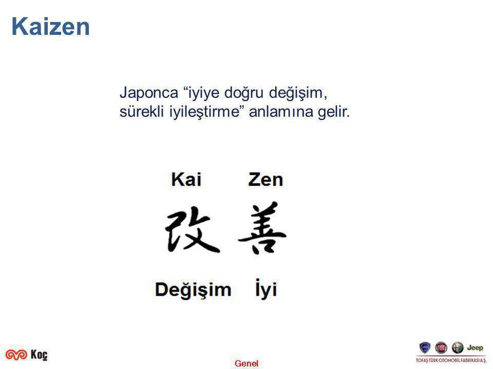 Kaizen Japonca iyiye doğru değişim, sürekli iyileştirme anlamına gelir.