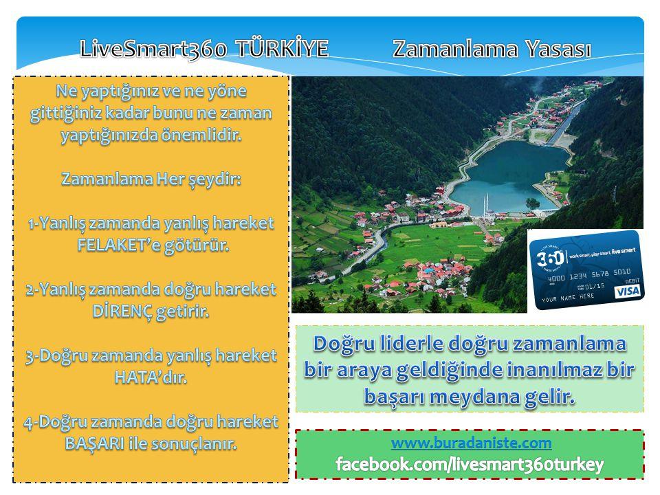 LiveSmart360 TÜRKİYE Zamanlama Yasası