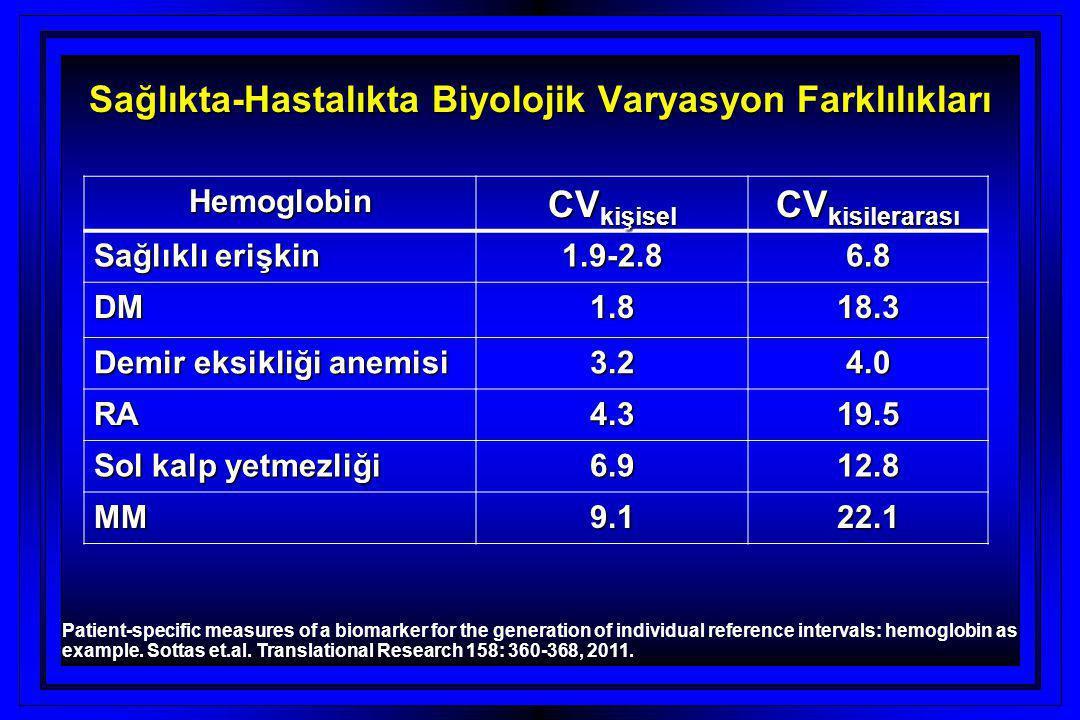 Sağlıkta-Hastalıkta Biyolojik Varyasyon Farklılıkları