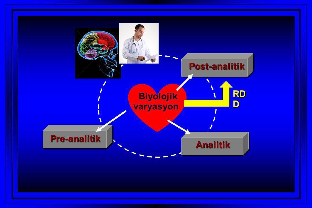 Post-analitik RDD Biyolojik varyasyon Pre-analitik Analitik