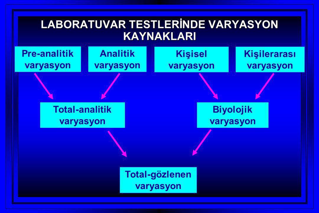 LABORATUVAR TESTLERİNDE VARYASYON KAYNAKLARI