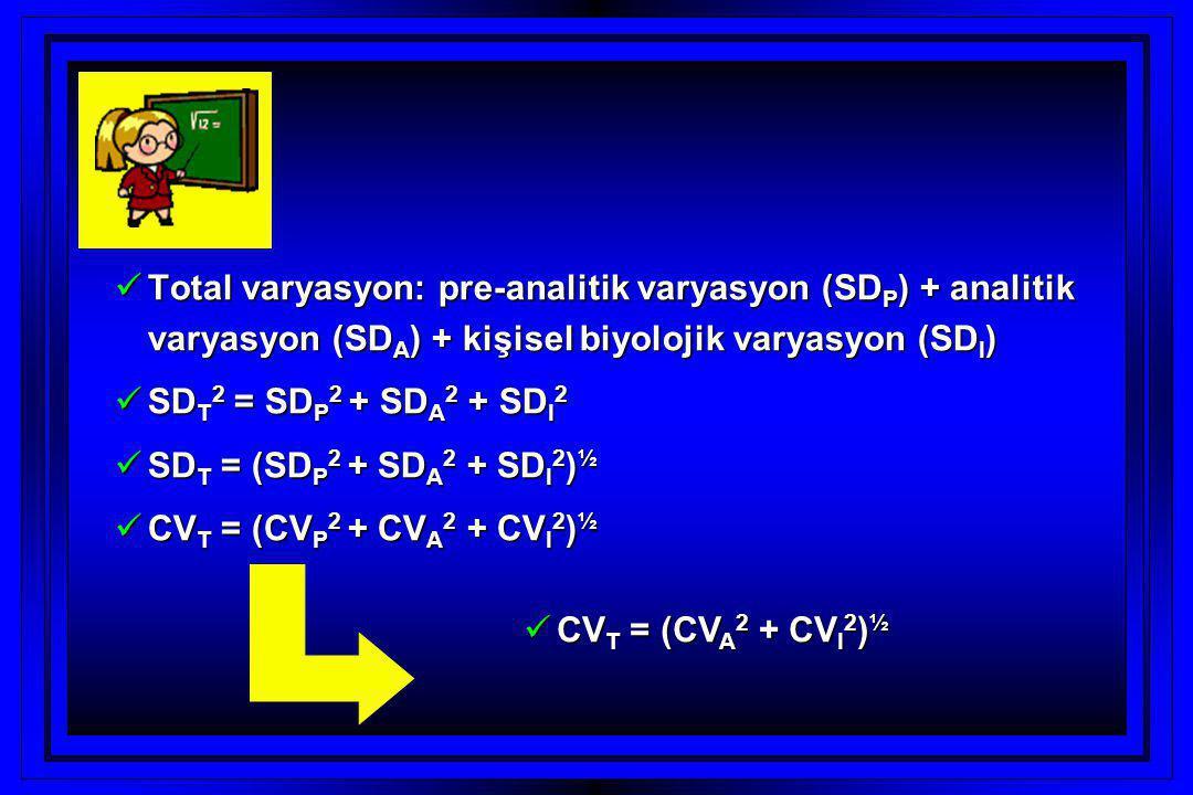 Total varyasyon: pre-analitik varyasyon (SDP) + analitik varyasyon (SDA) + kişisel biyolojik varyasyon (SDI)