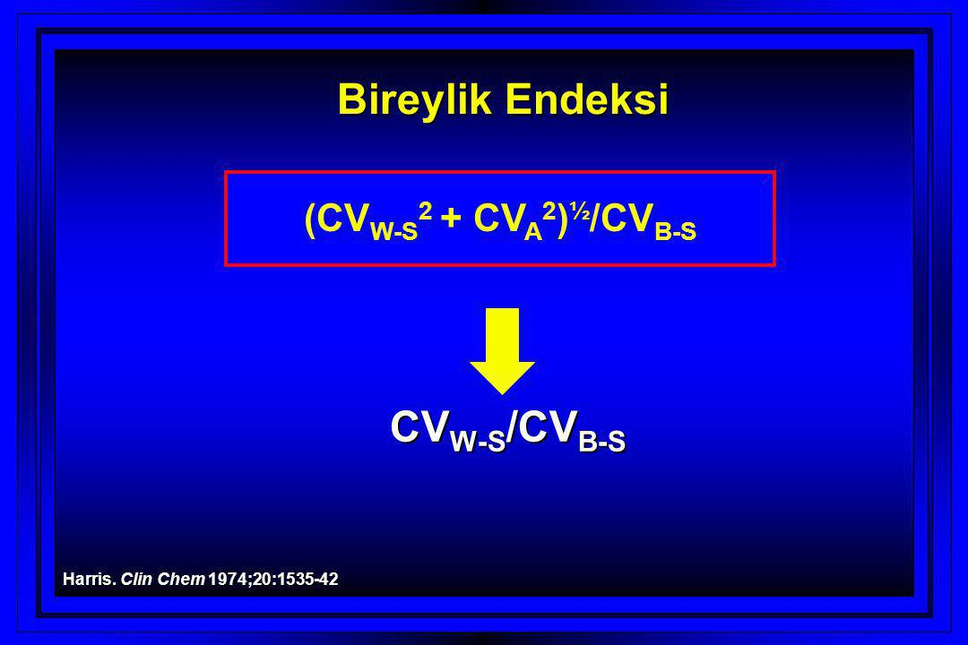 Bireylik Endeksi CVW-S/CVB-S