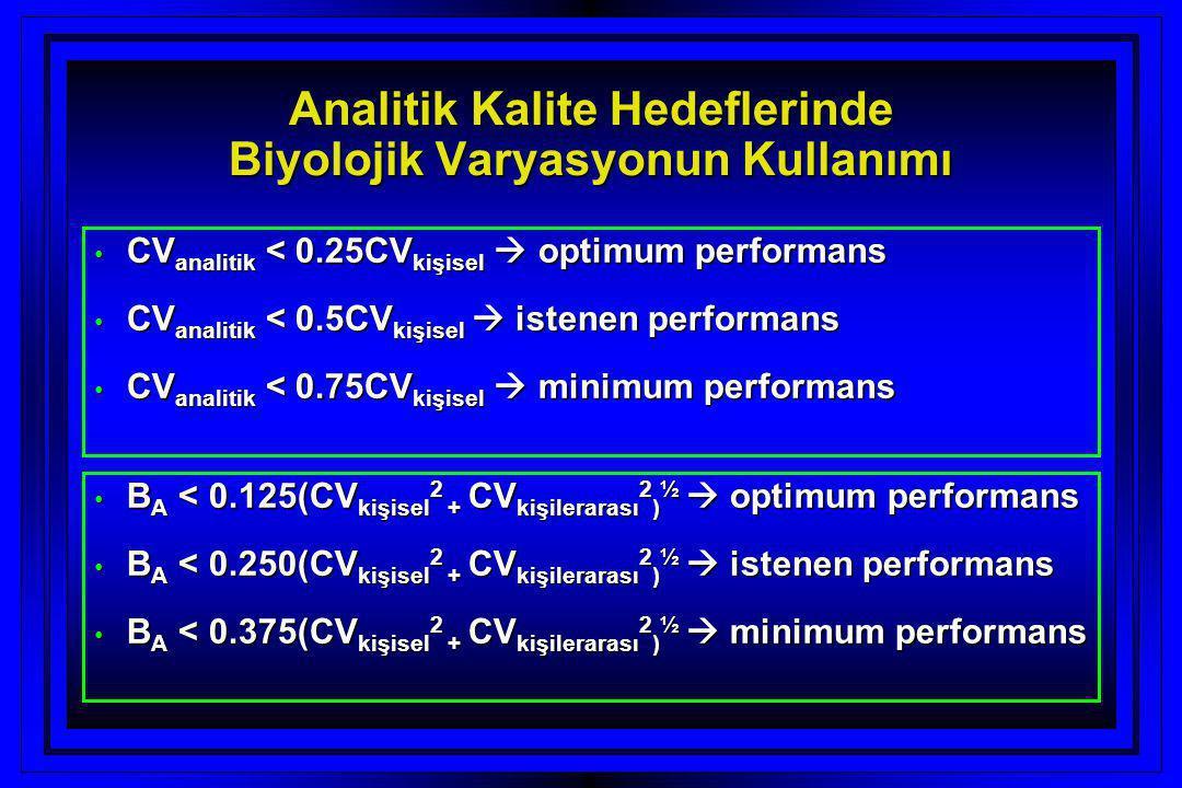 Analitik Kalite Hedeflerinde Biyolojik Varyasyonun Kullanımı
