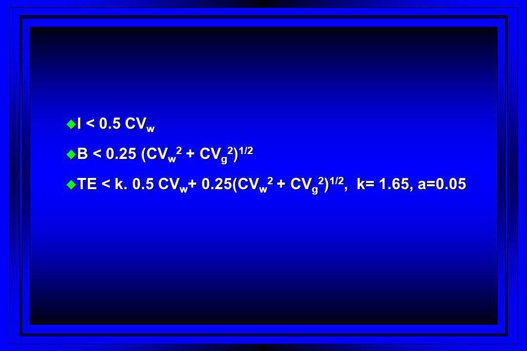 TE < k. 0.5 CVw+ 0.25(CVw2 + CVg2)1/2, k= 1.65, a=0.05