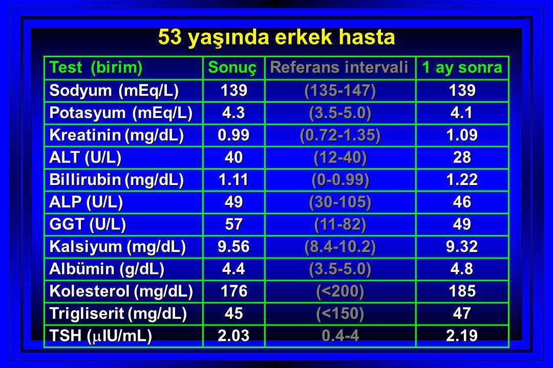 53 yaşında erkek hasta Test (birim) Sonuç Referans intervali