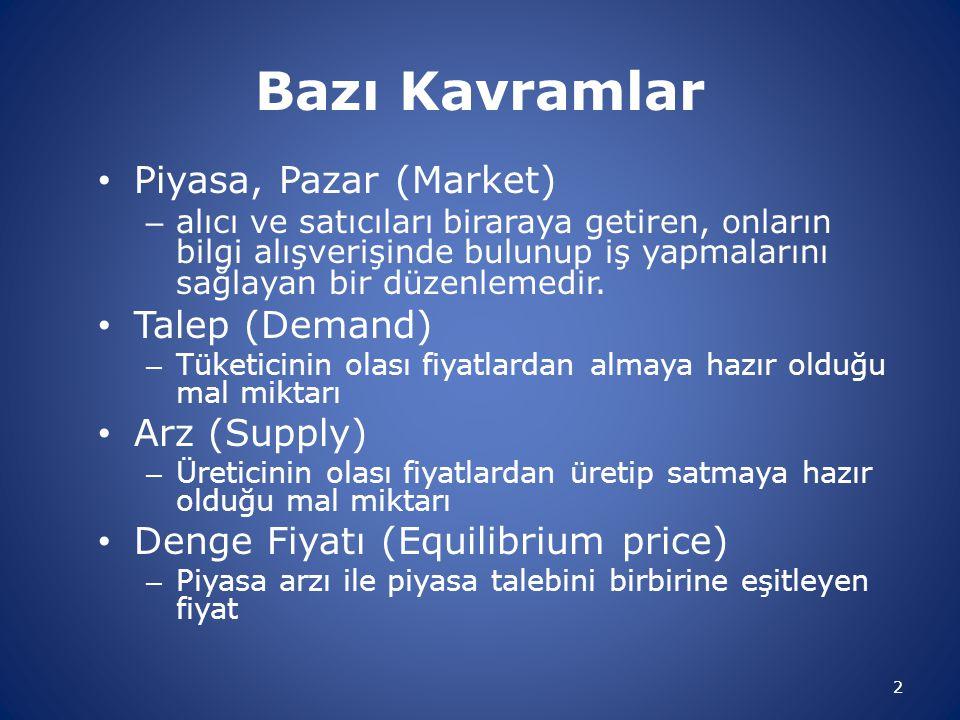 Bazı Kavramlar Piyasa, Pazar (Market) Talep (Demand) Arz (Supply)