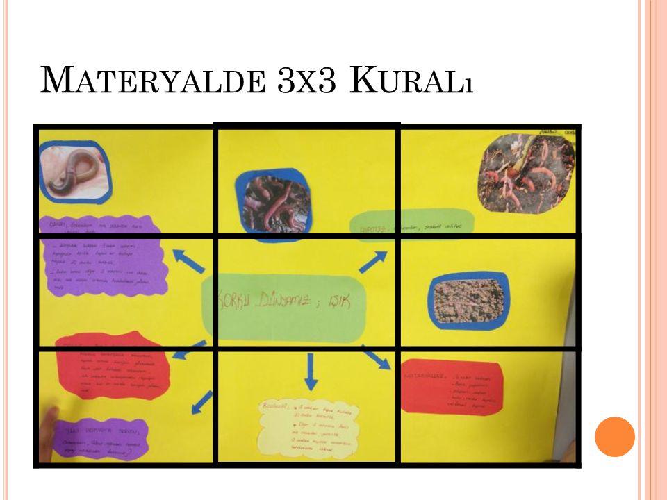 Materyalde 3x3 Kuralı