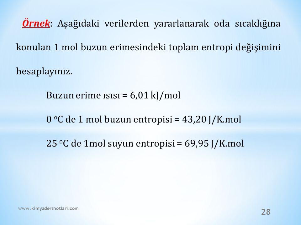 Buzun erime ısısı = 6,01 kJ/mol