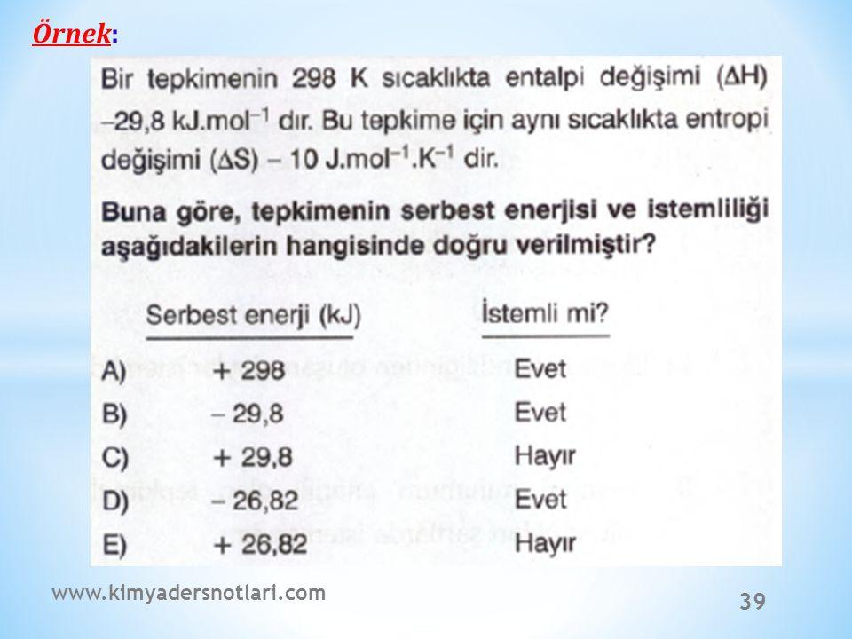 Örnek: www.kimyadersnotlari.com