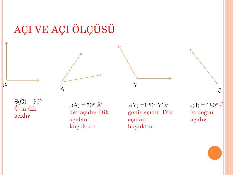 AÇI VE AÇI ÖLÇÜSÜ G Y A J S(Ĝ) = 90° Ĝ 'sı dik açıdır.
