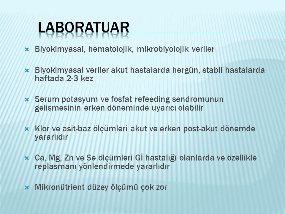 Laboratuar Biyokimyasal, hematolojik, mikrobiyolojik veriler