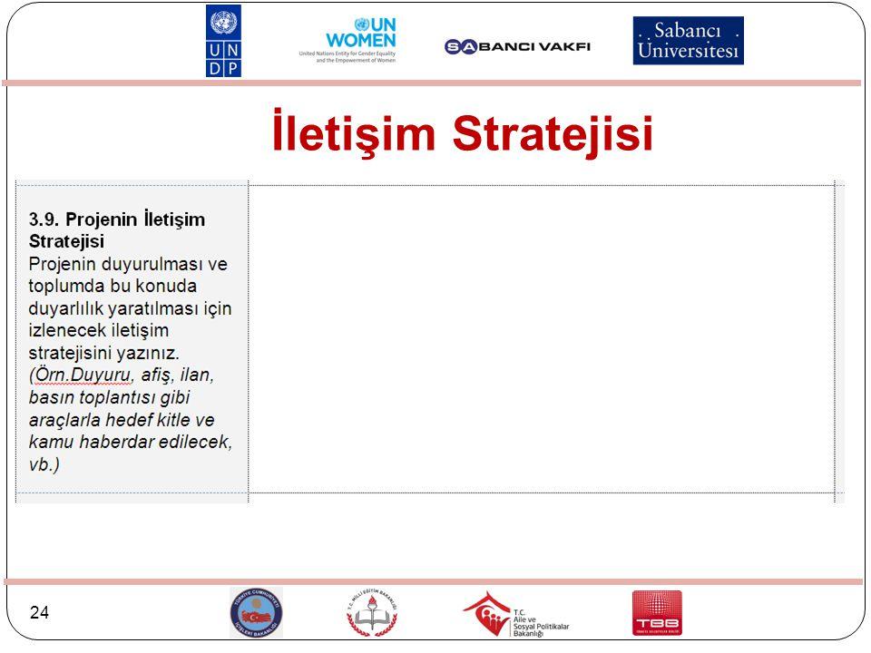 İletişim Stratejisi