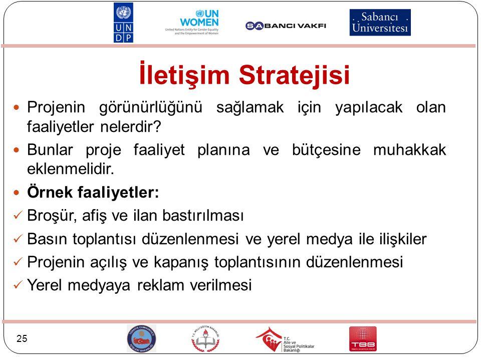 İletişim Stratejisi Projenin görünürlüğünü sağlamak için yapılacak olan faaliyetler nelerdir
