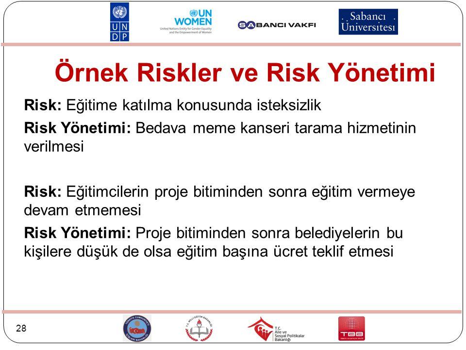 Örnek Riskler ve Risk Yönetimi