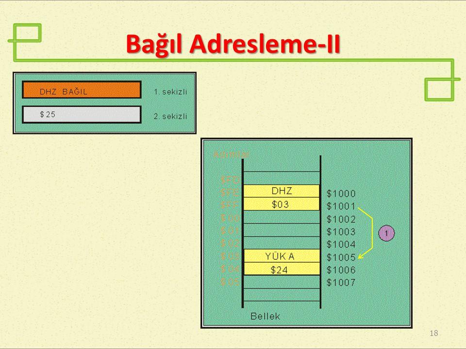 Bağıl Adresleme-II 1